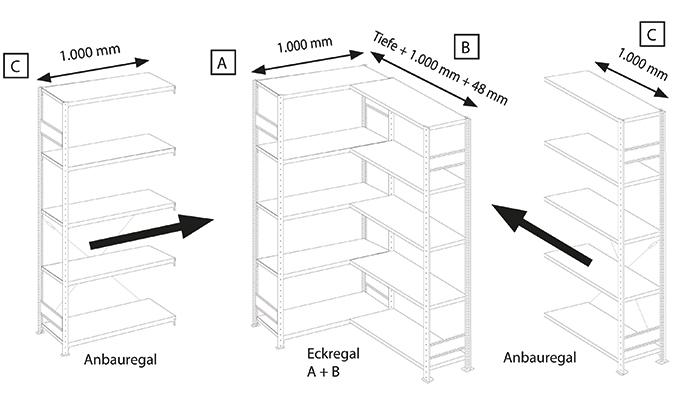 Aufbau Eckregale Stecksystem